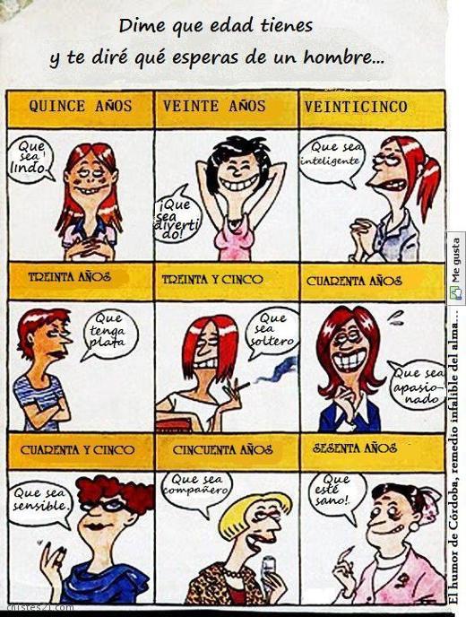 sofies verden tegneserie nakne voksne damer